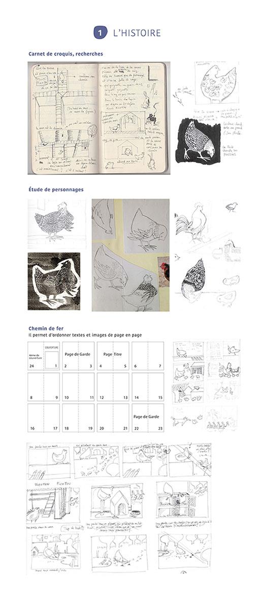 Atelier 1 - impression sur bâche expliquant mon travail (45/100cm)