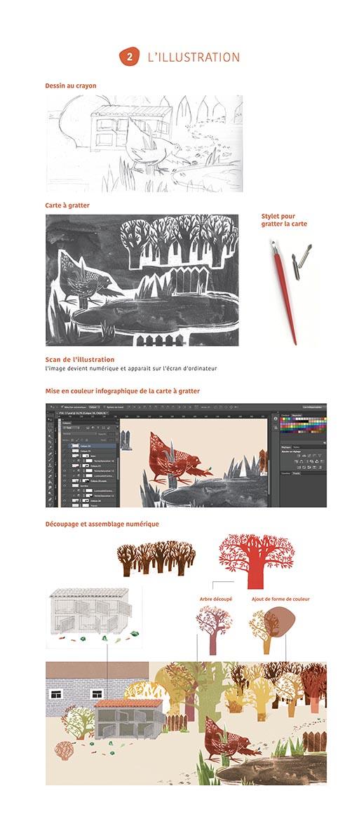 Atelier 2 - impression sur bâche expliquant mon travail (45/100cm)